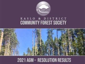 2021 AGM Results